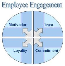 CoachStation: Employee Engagement Surveys - Fact or Fiction?