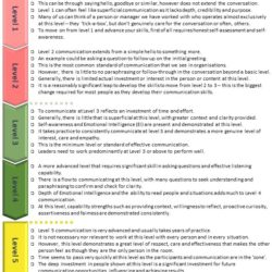 CoachStation_Levels of Effective Communication and Leadership